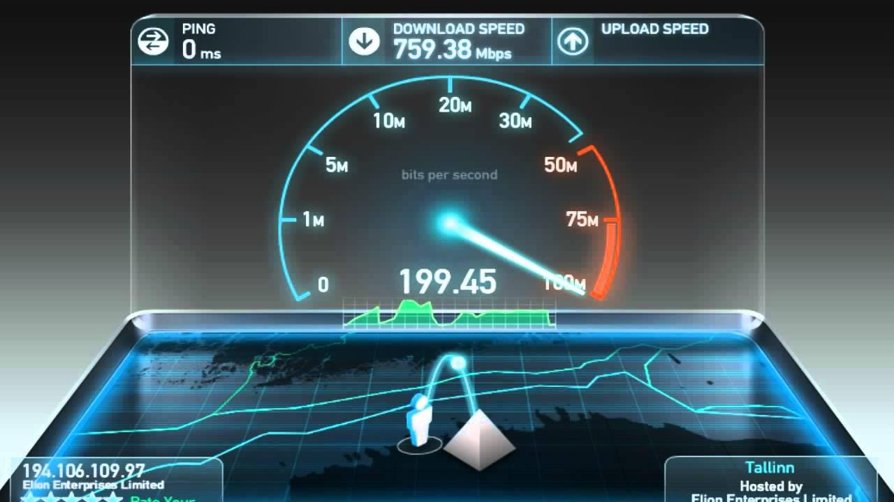 программы замера скорости интернета скачать